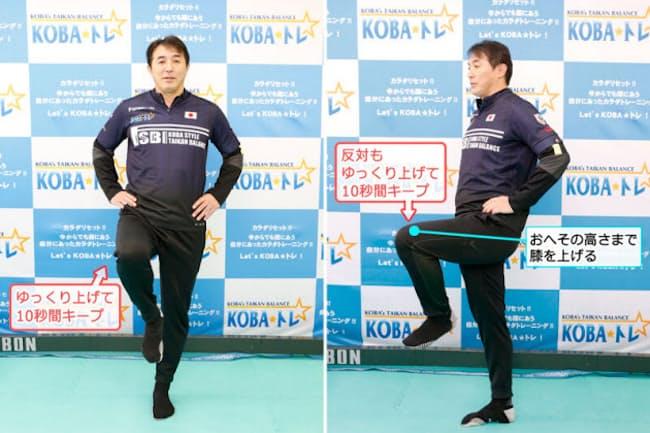 片足をおへその位置までゆっくり上げて10秒キープ。さて、あなたはできますか?(写真 村田わかな)