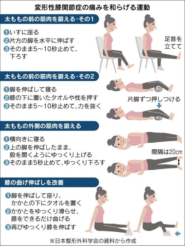 関節 痛 ストレッチ 膝 膝痛の軽減に効果的なストレッチ方法 膝の痛み 痛みwith