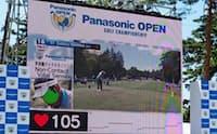 ゴルフ選手のリアルタイムの心拍数を測定し、モニター画面に表示した(4月末のパナソニックオープン)