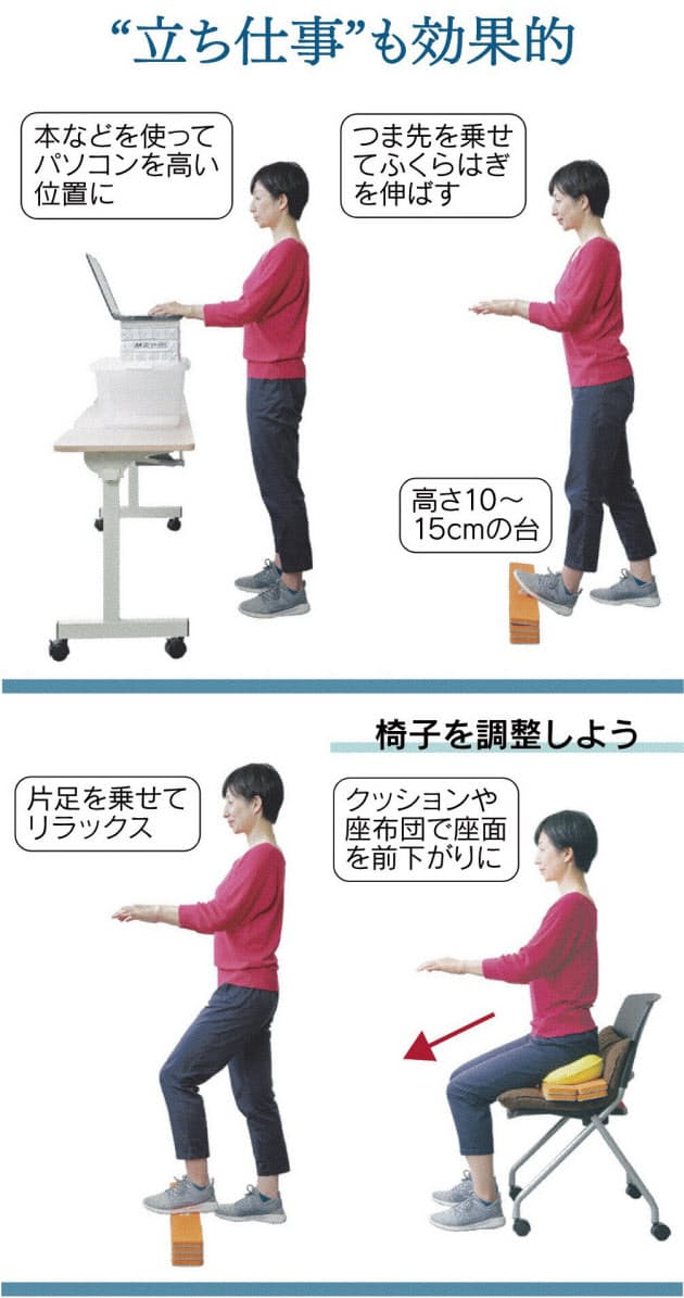 腰痛 ストレッチ 椅子