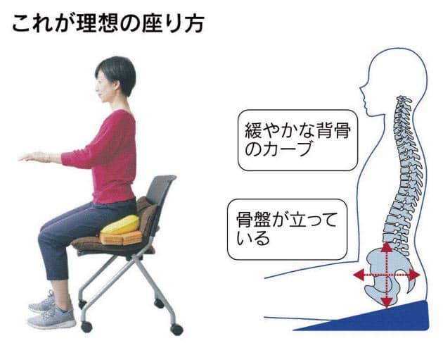ぎっくり腰 座り 方