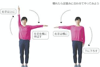 全身運動の「一コマずらし」は、腕をまっすぐ伸ばし、前、上、横、下の順で回す。左手から動かし始め、右手は一つ遅れた位置で、追いかけるように動かすというもの(詳細は記事中で紹介)。難なくこなせるか、挑戦してみよう(モデルは早稲田大学エルダリーヘルス研究所招聘研究員・渡辺久美)