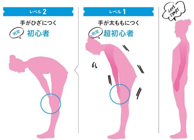 固い ハム ストリング ハムストリングの肉離れが起こる原因と症状|原因を知れば予防できる