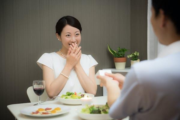 婚約指輪が「給料の3カ月分」と広まった背景にはマーケティング戦略があったという PIXTA