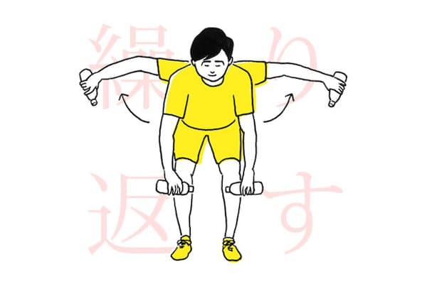 二の腕が引き締まるだけでなく、「投げる」「打つ」といった腕を振り回す動きも強化できるトレーニングとは?(イラスト 平井さくら)