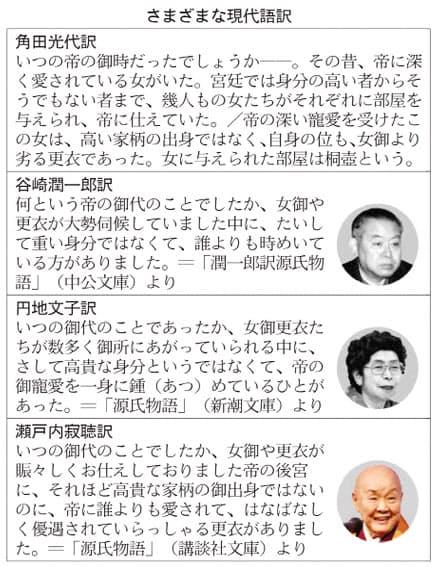 訳 語 物語 源氏 現代