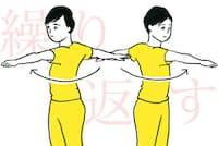 腹筋の縦の筋がうっすらと見えるくらいの、引き締まったおなかにする方法は?(イラスト 平井さくら)
