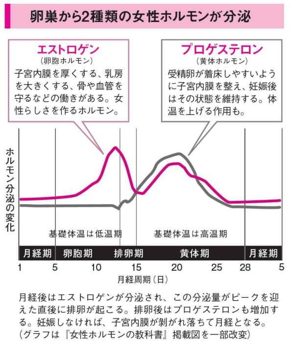 日本老年医学会雑誌 - J-STAGE Home