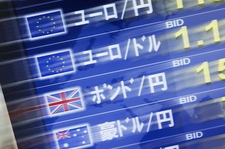 国家間の為替レートを議論するのにビッグマックがよく使われる