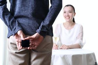 家業を継ぐ後継者は結婚相手にビジネスパートナーとしての資質も求めがちだ=PIXTA