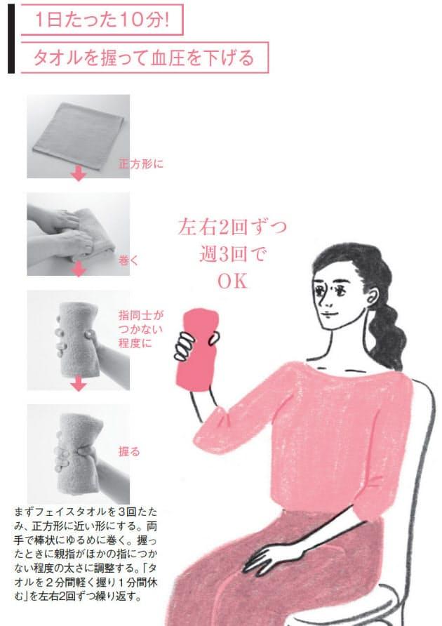 下げる 運動 血圧
