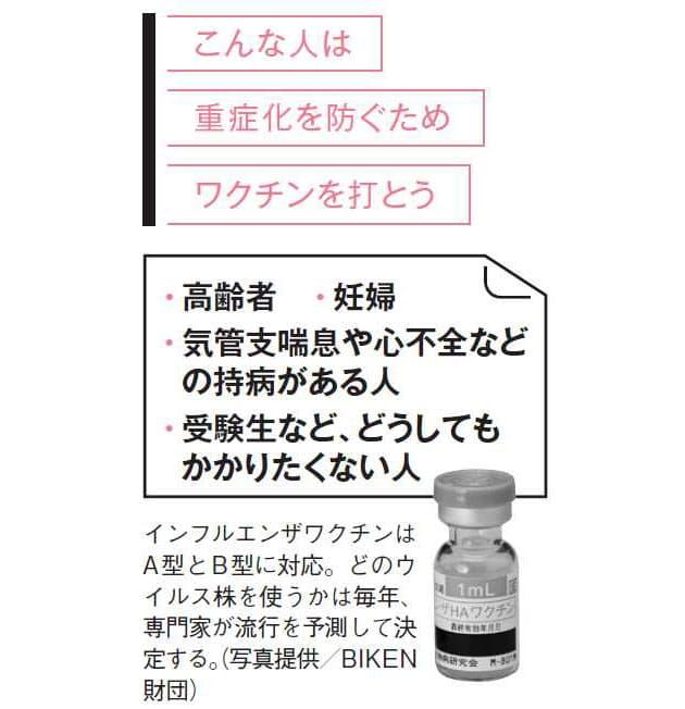 インフルエンザ 予防 接種 副作用