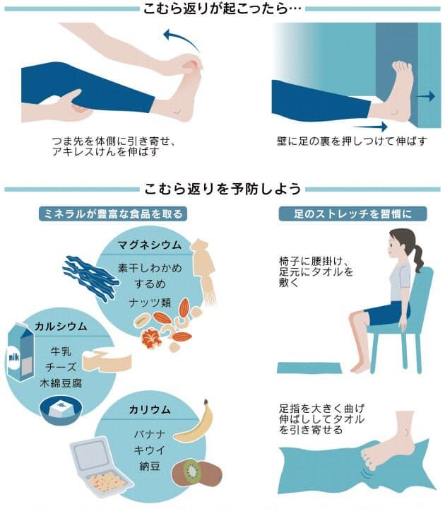 の 足 が は なぜ つる 寝てる時に足がつる理由は? 医師が解説