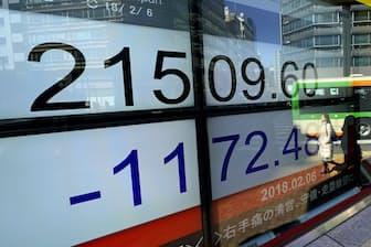 日経平均株価は2月2~9日の1週間で1891円下落した=AP