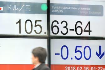 2月16日には1ドル=105円台まで円高が進んだ(東京都中央区)