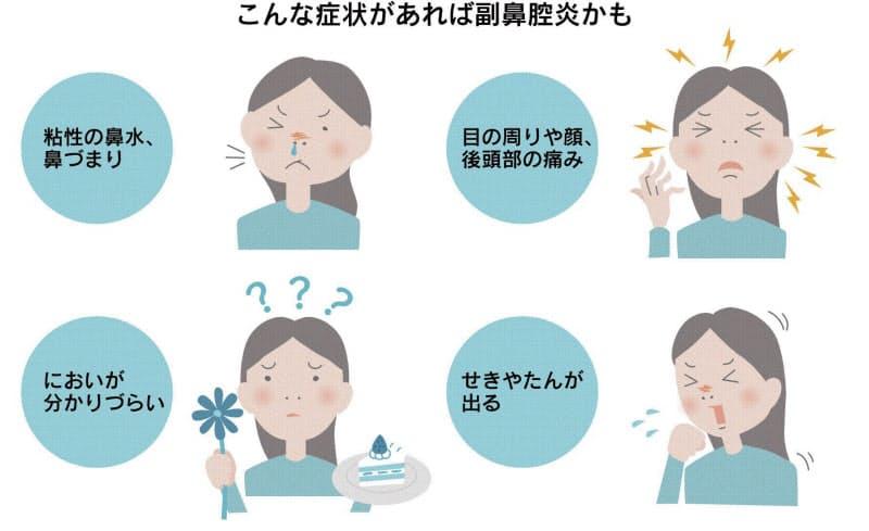 鼻 詰まり 治療