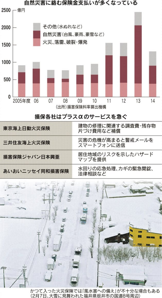 損保 ジャパン 火災 保険 台風