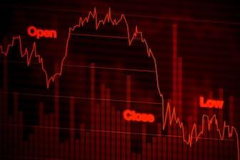株式市場には先行き警戒感が出始めている。写真はイメージ=123RF