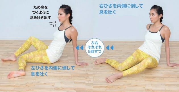 が 痛い 股関節 を と かく あぐら あぐらをかくと痛い股関節の原因は股関節が原因ではありません。 最短で改善を目指す整体最短で改善を目指す整体