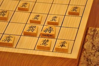 プロ棋士同士の勝負で取るべき作戦は人により、さらに時代により変わってくる