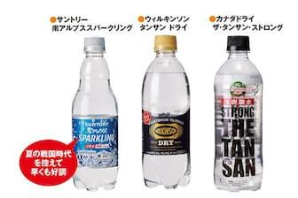 炭酸水をボトルから直接飲むじか飲みが浸透。「カナダドライ ザ・タンサン・ストロング」(コカ・コーラシステム)は同社の商品で最も高いガス圧。「ウィルキンソン タンサン ドライ」(アサヒ飲料)は香料でスパイシーな刺激をプラス