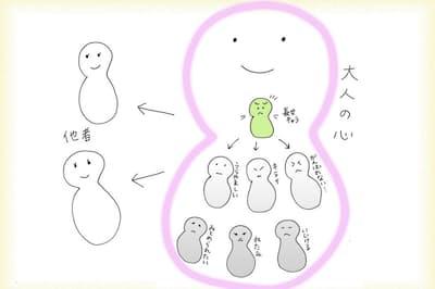 心の会議が始まりました(nikkei WOMAN Onlineより)=イラスト/編集部