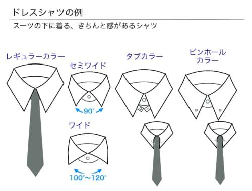 5eb87c56d904e もともと礼装用のシャツをそう呼んでいましたが、現在では礼装以外にもきちんとしたスーツの下にもふさわしいスタイルのシャツという意味だと思ってください。