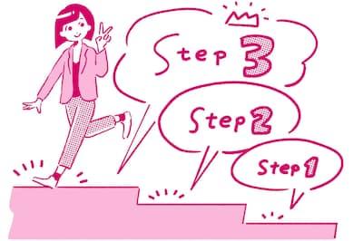 「ほめ」は相手との信頼関係を築くためのステップ(nikkei WOMAN Onlineより)=イラスト/北村みなみ