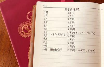 毎月いくら貯めて、何に使うのかを書くと、モチベーションも上がる!(nikkei WOMAN Onlineより)=編集部