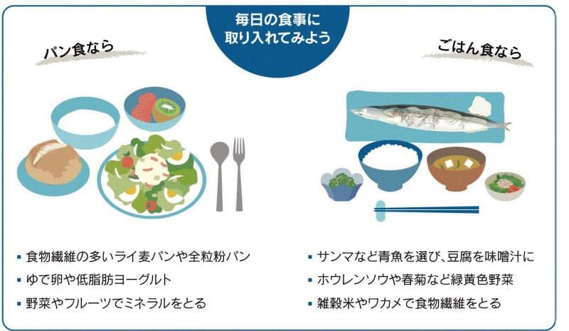 高血圧 に よい 食べ物