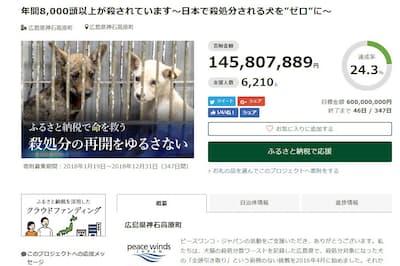 クラウドファンディング型は具体的なプロジェクトごとに資金を募る(ふるさとチョイスのウェブに掲載された広島県神石高原町のプロジェクト)
