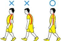 たかが「歩き」、されど「歩き」。正しい姿勢で歩くかどうかは「健康」と「不健康」の大きな分かれ目だ。(イラスト 平井さくら)