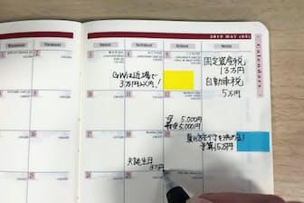 自分の手帳にかかるイベント支出の予算を書き込めば、その範囲で気持ちよく使える