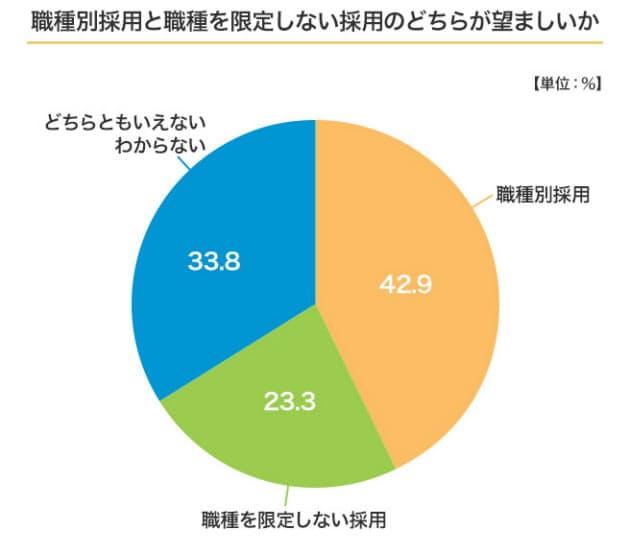 https://article-image-ix.nikkei.com/https%3A%2F%2Fimgix-proxy.n8s.jp%2Fcontent%2Fpic%2F20190307%2F96958A9F889DE6E3E5EAEBE1E0E2E0E4E2E0E0E2E3EBE2E2E2E2E2E2-DSXZZO4208845006032019000000-PB1-2.jpg?auto=format%2Ccompress&ch=Width%2CDPR&ixlib=php-1.2.1&w=630&s=8fee49d090d91c1d815e61cdba0e788f
