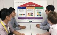SDGsの取り組み方について話し合う社員