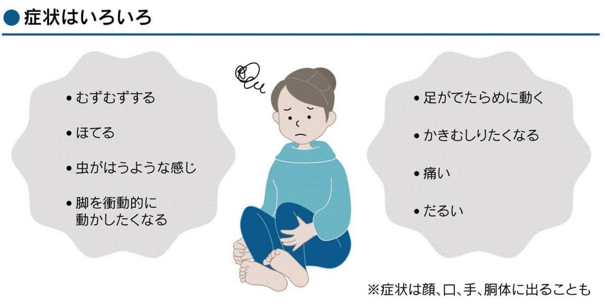足 が 痛く て 寝れ ない 坐骨神経痛が痛すぎて寝れない!そんな時はこれを試してみて!