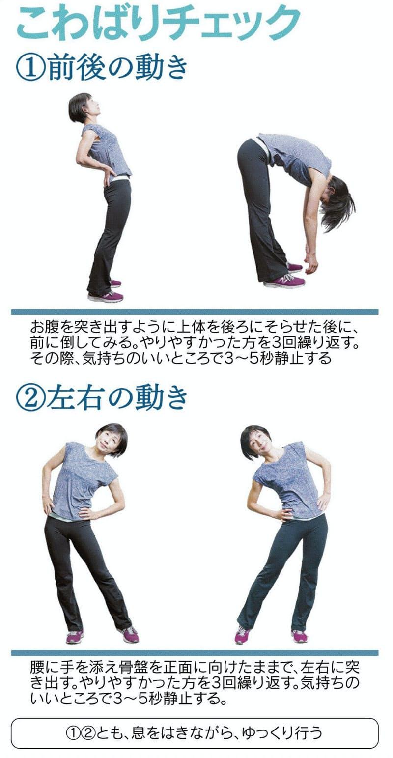 ぎっくり腰 予防 筋 トレ