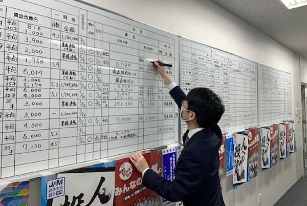 2020年の労使交渉は、新型コロナで集会の開催が難しかったという(11日、東京都港区のものづくり産業労働組合・JAM)