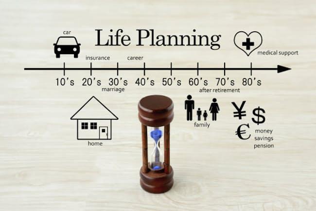 貯蓄の目的を考えれば、いくらためればよいのかが分かってくる(写真はイメージ=PIXTA)