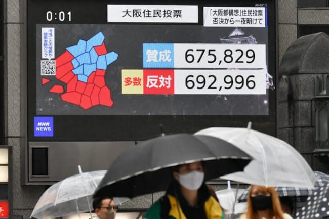 大阪都構想の住民投票では反対が多数を占めた(11月2日、大阪市中央区)