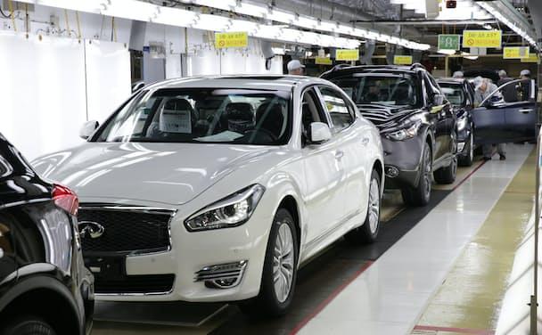 自動車産業は100年1度の「自動車革命」に直面している(日産の自動車工場)